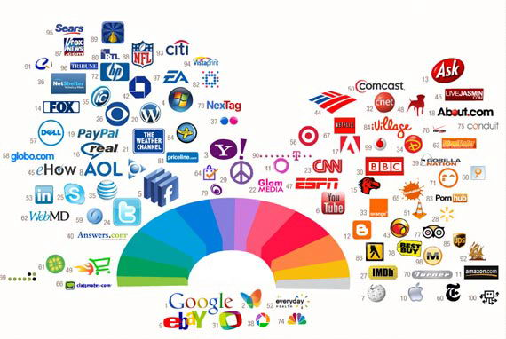internet-logo-colors